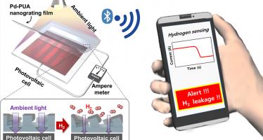 Chemo-mechanically operating palladium-polymer nanograting film for self-powered H2 gas sensor